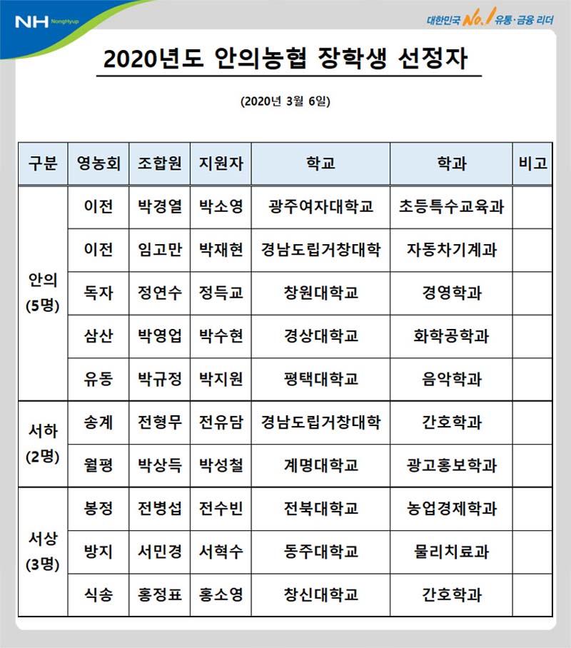 20200306.jpg